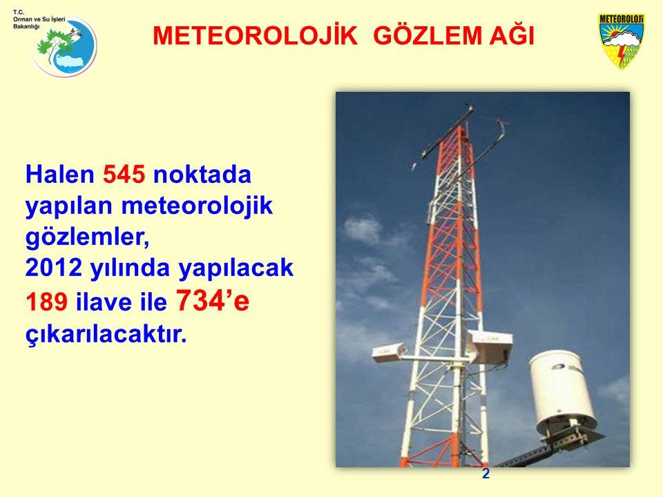 2 Halen 545 noktada yapılan meteorolojik gözlemler, 2012 yılında yapılacak 189 ilave ile 734'e çıkarılacaktır.