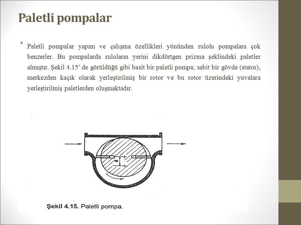 Paletli pompalar Paletli pompalar yapım ve çalışma özellikleri yönünden rulolu pompalara çok benzerler.