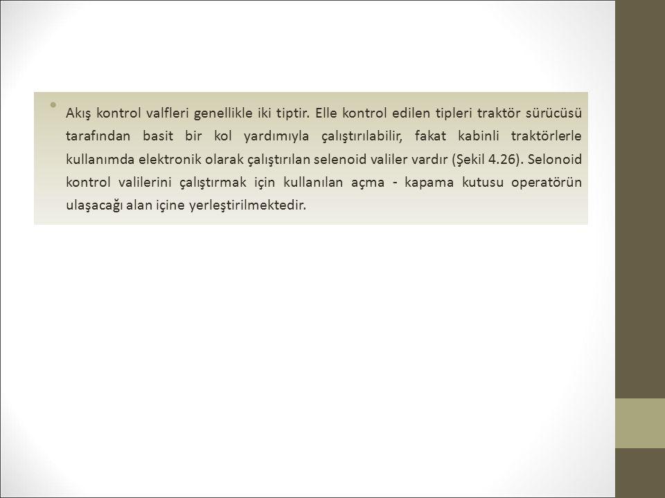 Akış kontrol valfleri genellikle iki tiptir.