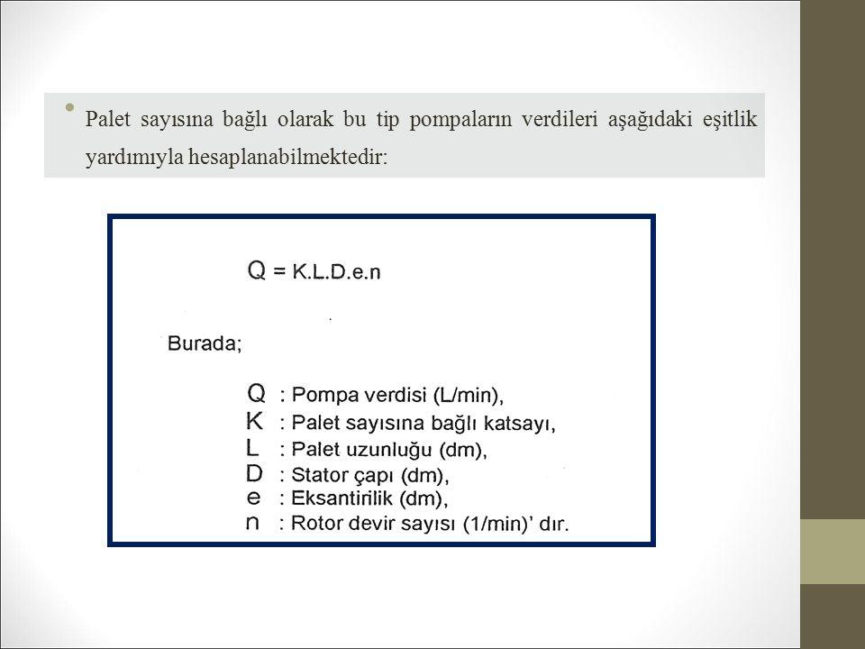 Palet sayısına bağlı olarak bu tip pompaların verdileri aşağıdaki eşitlik yardımıyla hesaplanabilmektedir: