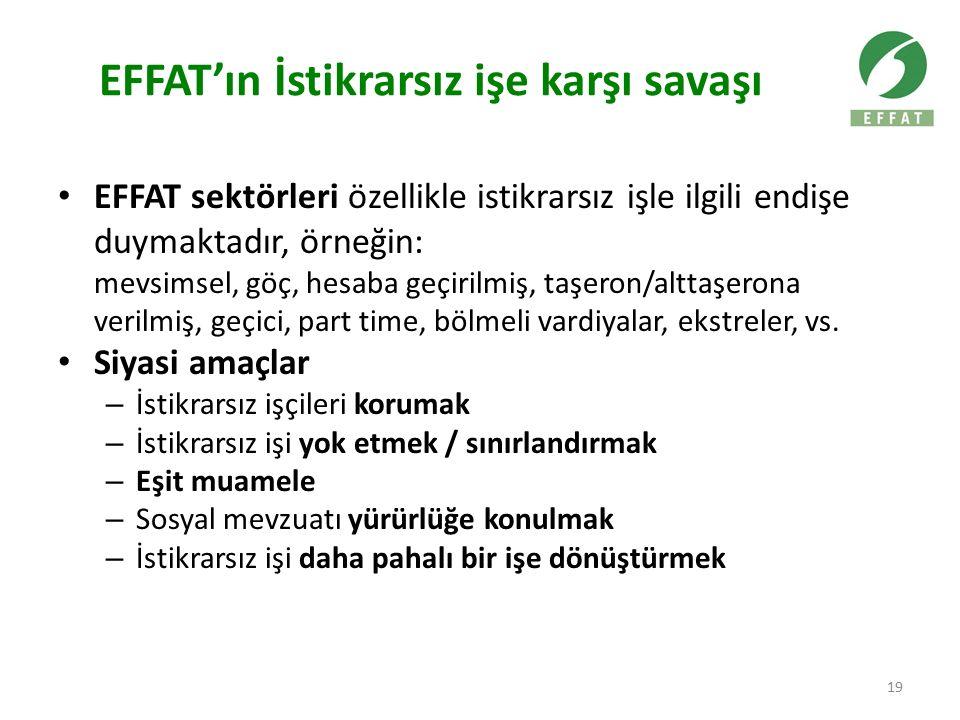 EFFAT'ın İstikrarsız işe karşı savaşı EFFAT sektörleri özellikle istikrarsız işle ilgili endişe duymaktadır, örneğin: mevsimsel, göç, hesaba geçirilmiş, taşeron/alttaşerona verilmiş, geçici, part time, bölmeli vardiyalar, ekstreler, vs.