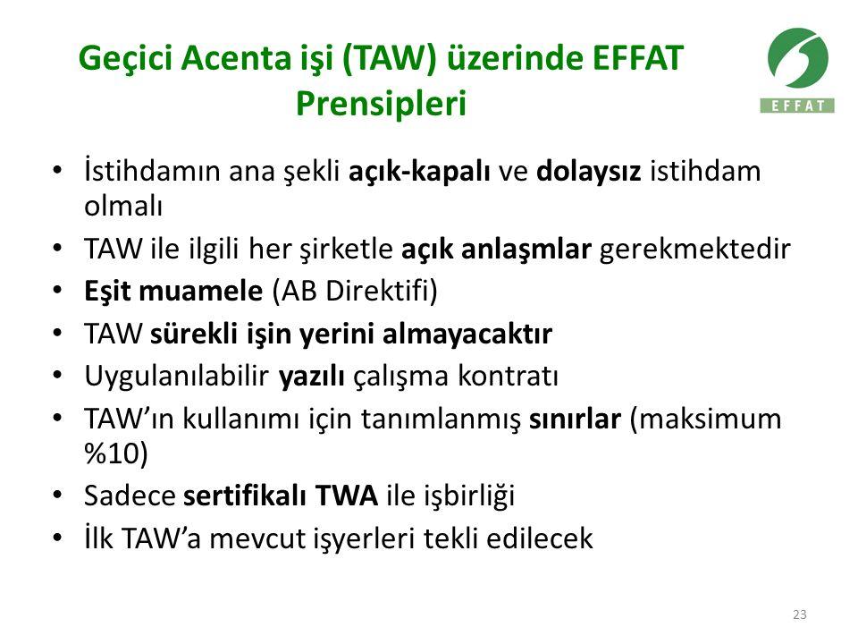 Geçici Acenta işi (TAW) üzerinde EFFAT Prensipleri İstihdamın ana şekli açık-kapalı ve dolaysız istihdam olmalı TAW ile ilgili her şirketle açık anlaş