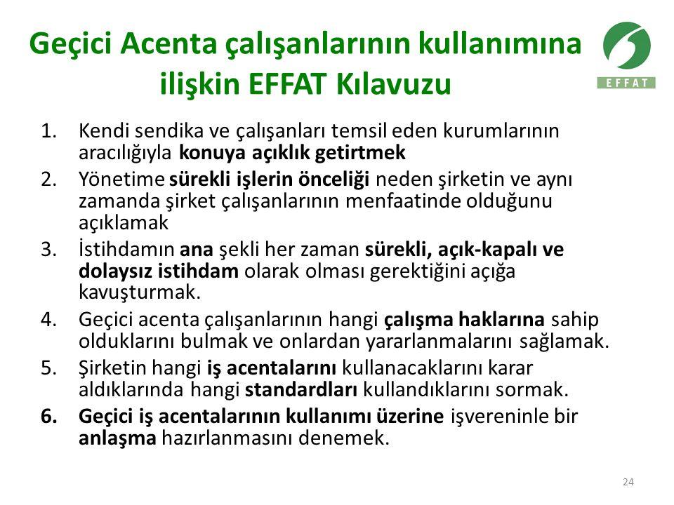 Geçici Acenta çalışanlarının kullanımına ilişkin EFFAT Kılavuzu 1.Kendi sendika ve çalışanları temsil eden kurumlarının aracılığıyla konuya açıklık ge