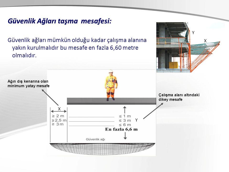 X Y Güvenlik Ağları taşma mesafesi: Güvenlik ağları mümkün olduğu kadar çalışma alanına yakın kurulmalıdır bu mesafe en fazla 6,60 metre olmalıdır.