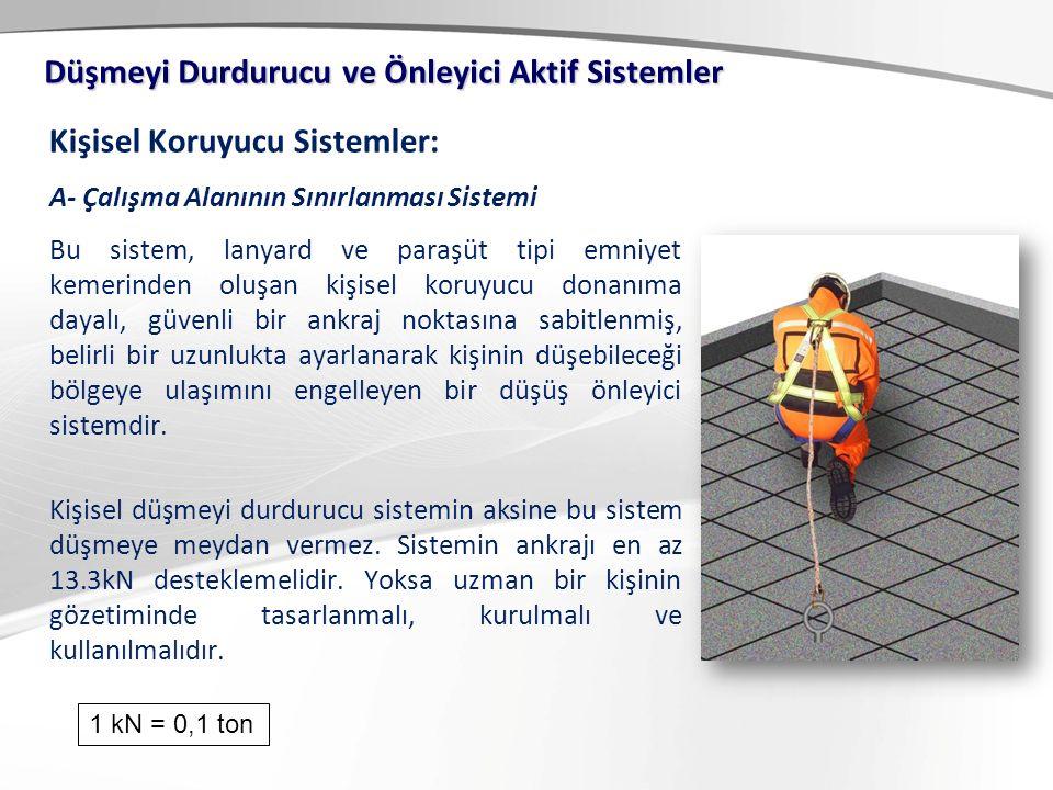 Kişisel Koruyucu Sistemler: A- Çalışma Alanının Sınırlanması Sistemi Bu sistem, lanyard ve paraşüt tipi emniyet kemerinden oluşan kişisel koruyucu donanıma dayalı, güvenli bir ankraj noktasına sabitlenmiş, belirli bir uzunlukta ayarlanarak kişinin düşebileceği bölgeye ulaşımını engelleyen bir düşüş önleyici sistemdir.
