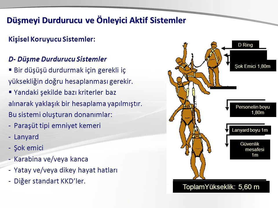 Kişisel Koruyucu Sistemler: D- Düşme Durdurucu Sistemler  Bir düşüşü durdurmak için gerekli iç yüksekliğin doğru hesaplanması gerekir.