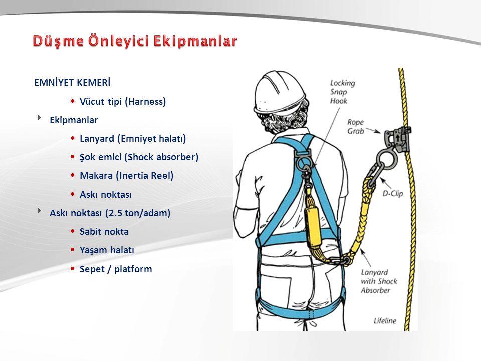EMNİYET KEMERİ Vücut tipi (Harness)  Ekipmanlar Lanyard (Emniyet halatı) Şok emici (Shock absorber) Makara (Inertia Reel) Askı noktası  Askı noktası (2.5 ton/adam) Sabit nokta Yaşam halatı Sepet / platform