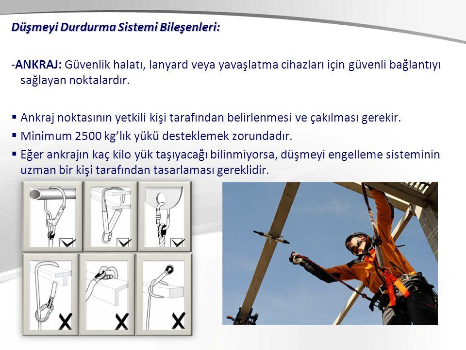 Düşmeyi Durdurma Sistemi Bileşenleri: -ANKRAJ: Güvenlik halatı, lanyard veya yavaşlatma cihazları için güvenli bağlantıyı sağlayan noktalardır.