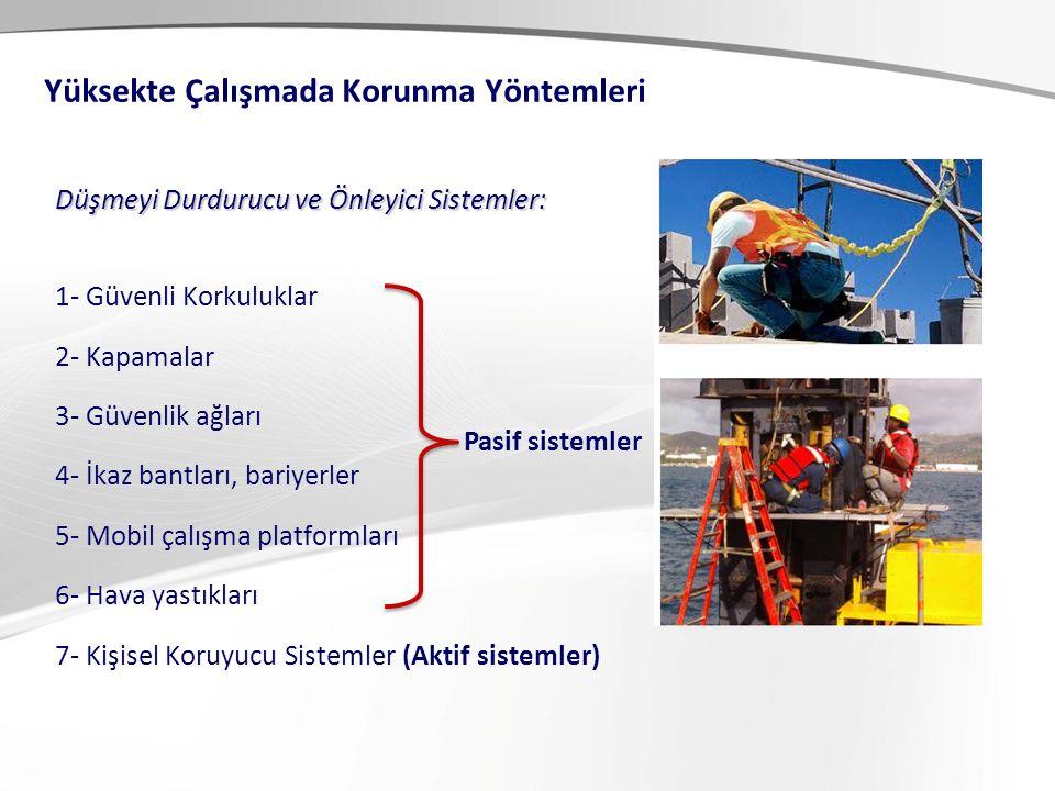 Ankraj noktası  Sistem uzman birinin kontrolünde kurulmalı ve güvenlik faktörü en az iki olmalıdır (1,8 metre serbest düşme yapmış işçinin çarpma gücünün iki katıdır.)  Vinç ve korkulukların ankraj olarak asla kullanılmaması gerekir.
