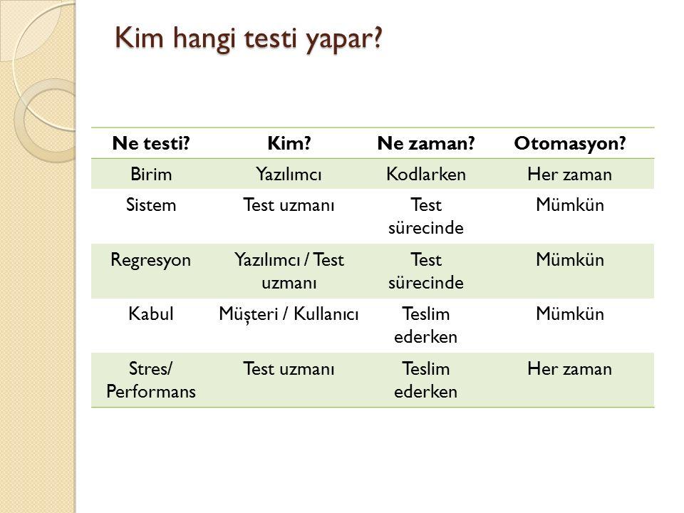 Kim hangi testi yapar. Ne testi Kim Ne zaman Otomasyon.