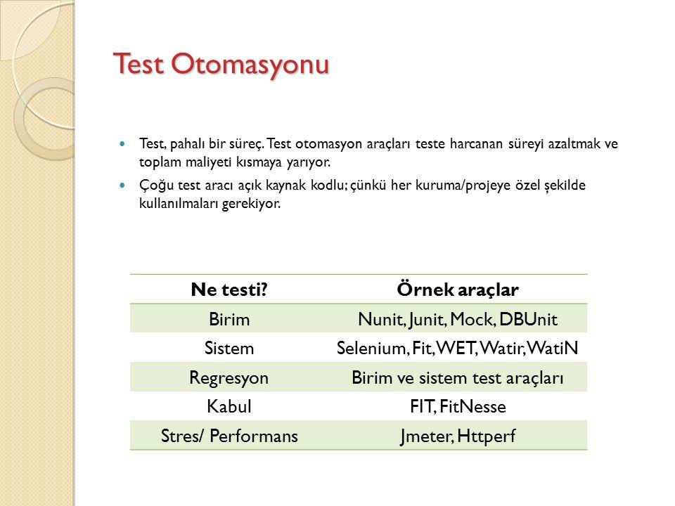 Test Otomasyonu Test, pahalı bir süreç.