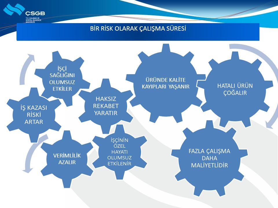 Alinin işyerinde Ocak ve Şubat aylarında denkleştirme uygulaması yapılmıştır.