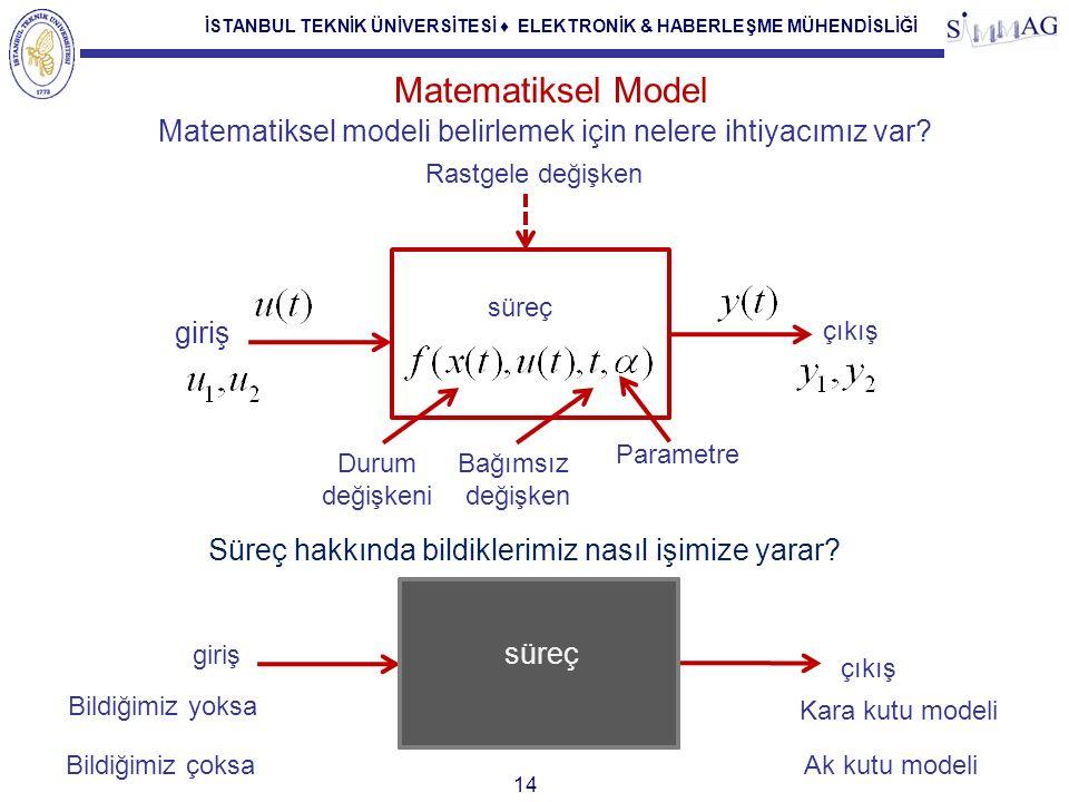 İSTANBUL TEKNİK ÜNİVERSİTESİ ♦ ELEKTRONİK & HABERLEŞME MÜHENDİSLİĞİ 14 Matematiksel Model Matematiksel modeli belirlemek için nelere ihtiyacımız var.