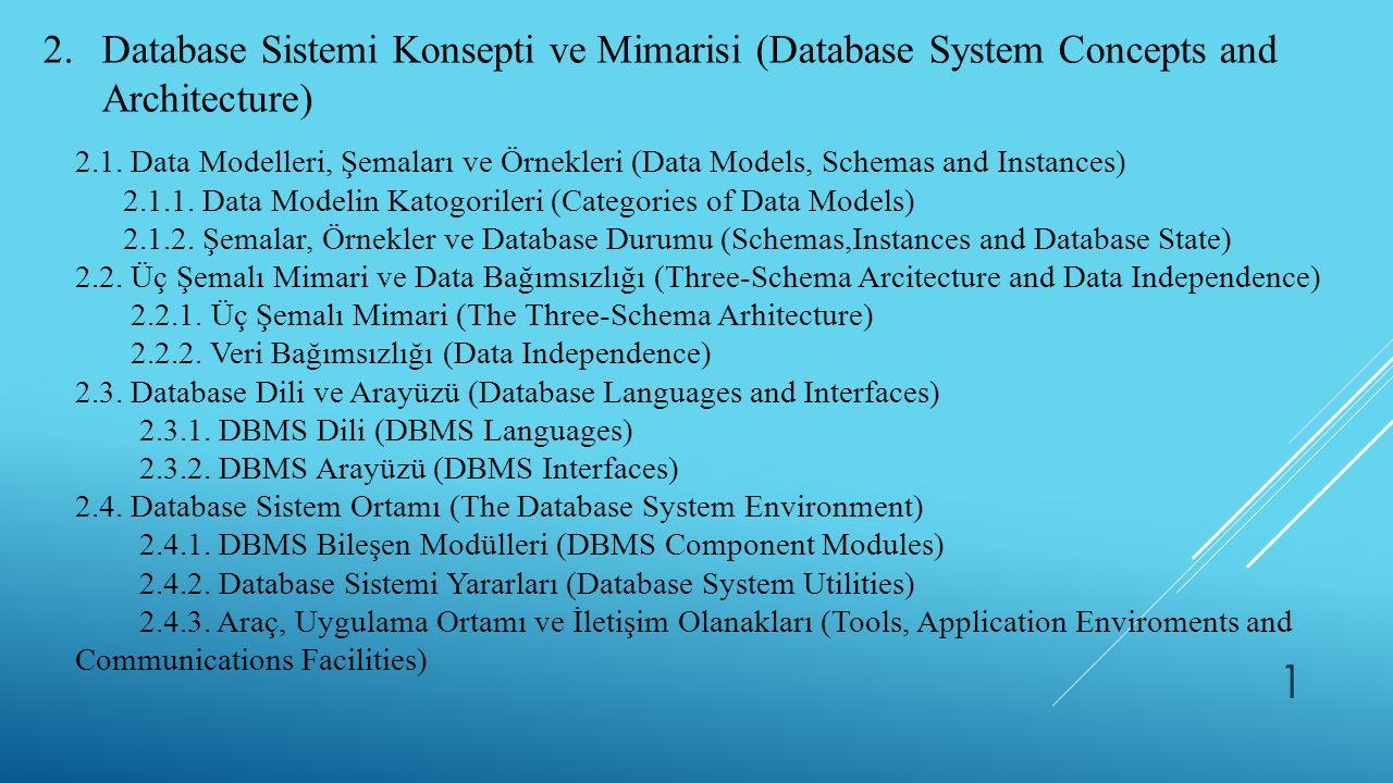 2.Database Sistemi Konsepti ve Mimarisi (Database System Concepts and Architecture) 2.1. Data Modelleri, Şemaları ve Örnekleri (Data Models, Schemas a