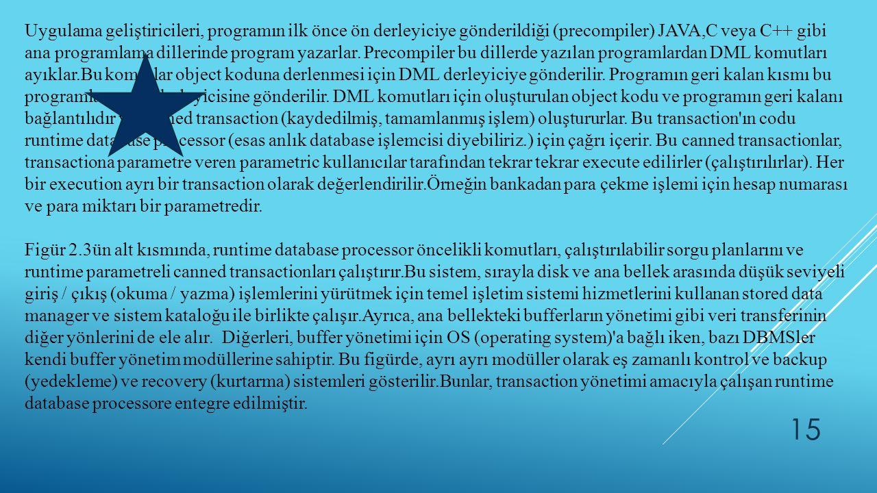 Uygulama geliştiricileri, programın ilk önce ön derleyiciye gönderildiği (precompiler) JAVA,C veya C++ gibi ana programlama dillerinde program yazarla
