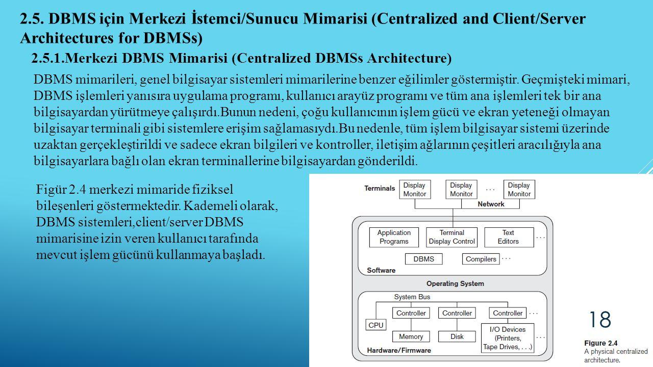 2.5. DBMS için Merkezi İstemci/Sunucu Mimarisi (Centralized and Client/Server Architectures for DBMSs) 2.5.1.Merkezi DBMS Mimarisi (Centralized DBMSs