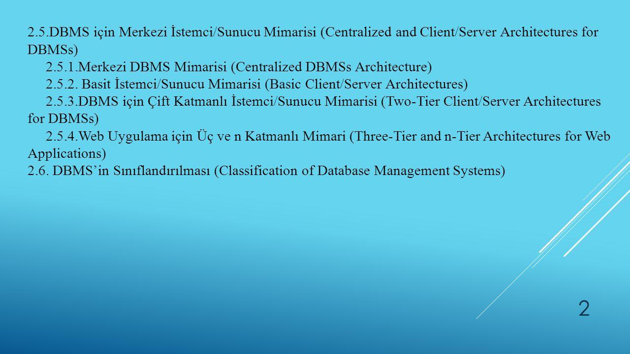 2.5.DBMS için Merkezi İstemci/Sunucu Mimarisi (Centralized and Client/Server Architectures for DBMSs) 2.5.1.Merkezi DBMS Mimarisi (Centralized DBMSs A
