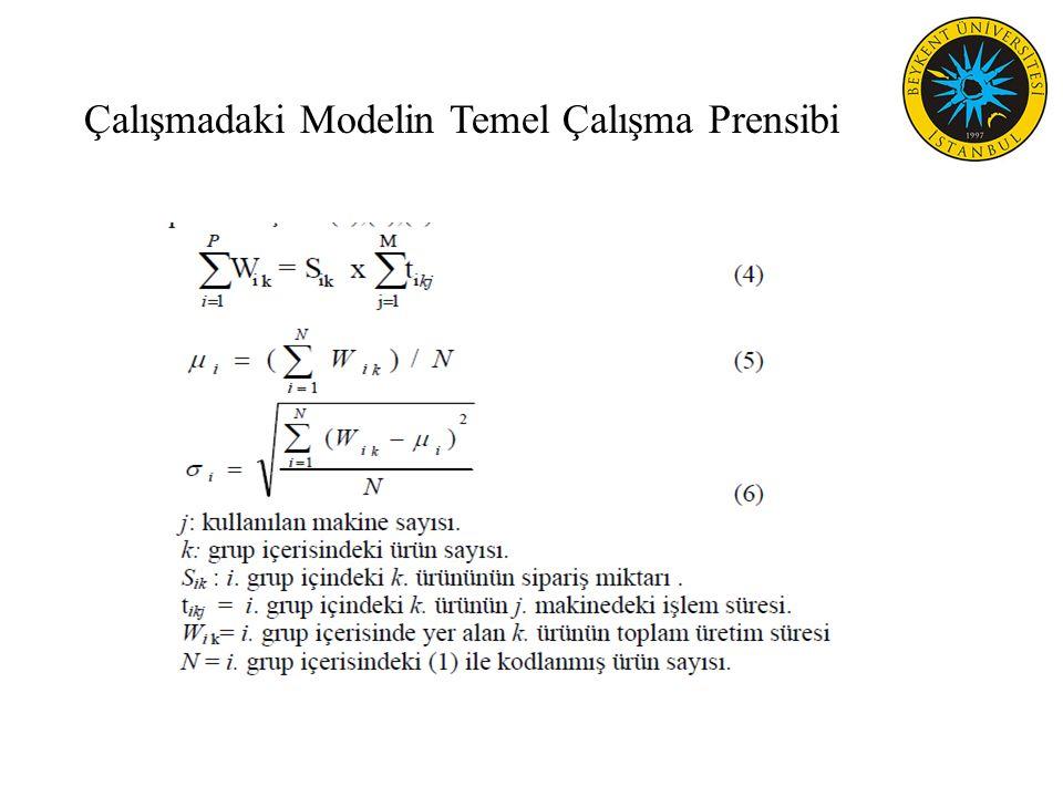 Çalışmadaki Modelin Temel Çalışma Prensibi