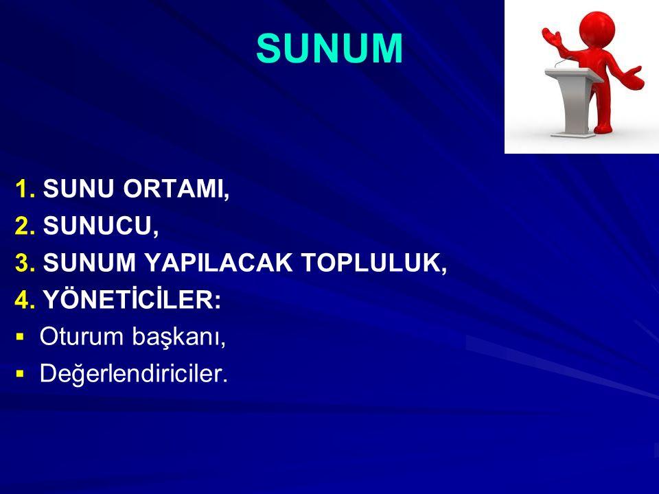 SUNUM 1. SUNU ORTAMI, 2. SUNUCU, 3. SUNUM YAPILACAK TOPLULUK, 4.
