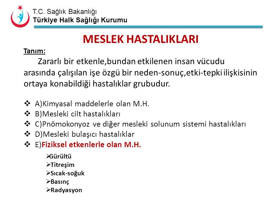 T.C. Sağlık Bakanlığı Türkiye Halk Sağlığı Kurumu ÖLÇELİM ??