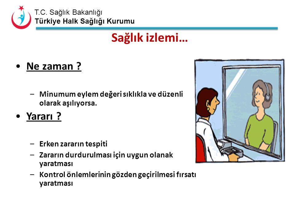 T.C. Sağlık Bakanlığı Türkiye Halk Sağlığı Kurumu Sağlık izlemi… Ne zaman .