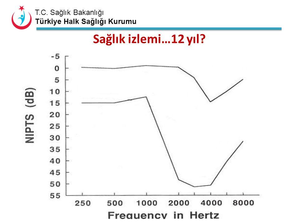 T.C. Sağlık Bakanlığı Türkiye Halk Sağlığı Kurumu Sağlık izlemi…12 yıl?