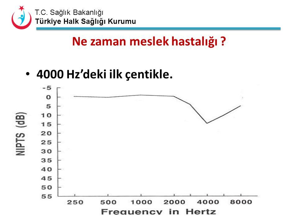 T.C. Sağlık Bakanlığı Türkiye Halk Sağlığı Kurumu Ne zaman meslek hastalığı .