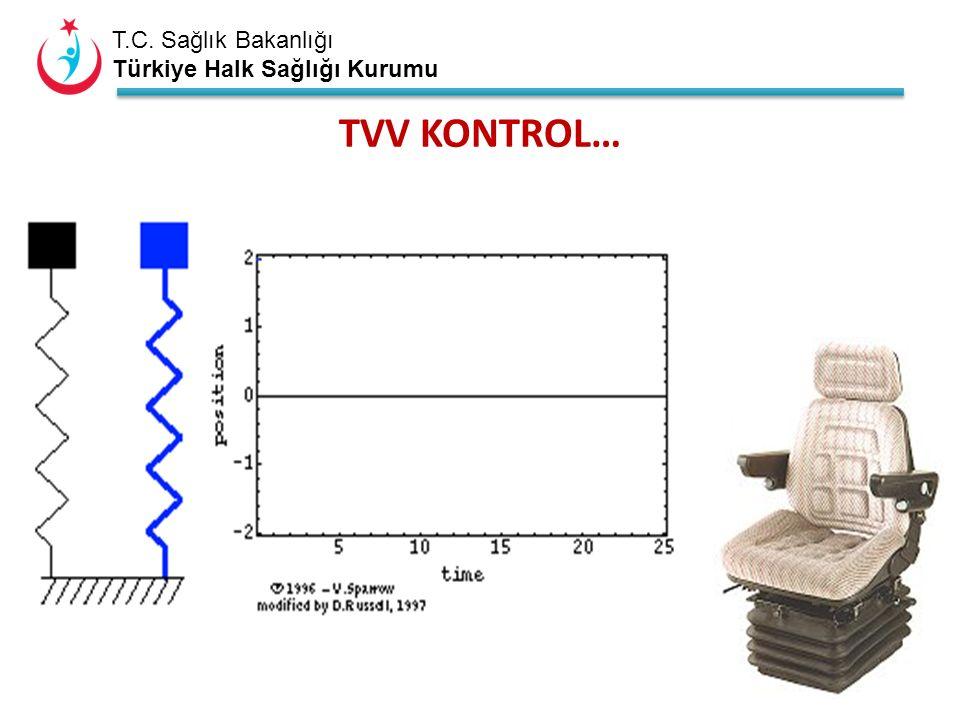 T.C. Sağlık Bakanlığı Türkiye Halk Sağlığı Kurumu TVV KONTROL…