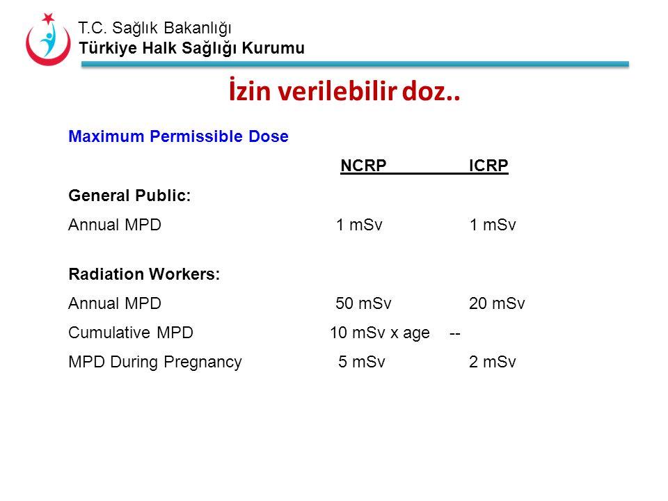 T.C. Sağlık Bakanlığı Türkiye Halk Sağlığı Kurumu İzin verilebilir doz..