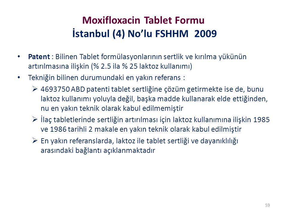 Moxifloxacin Tablet Formu İstanbul (4) No'lu FSHHM 2009 Patent : Bilinen Tablet formülasyonlarının sertlik ve kırılma yükünün artırılmasına ilişkin (%