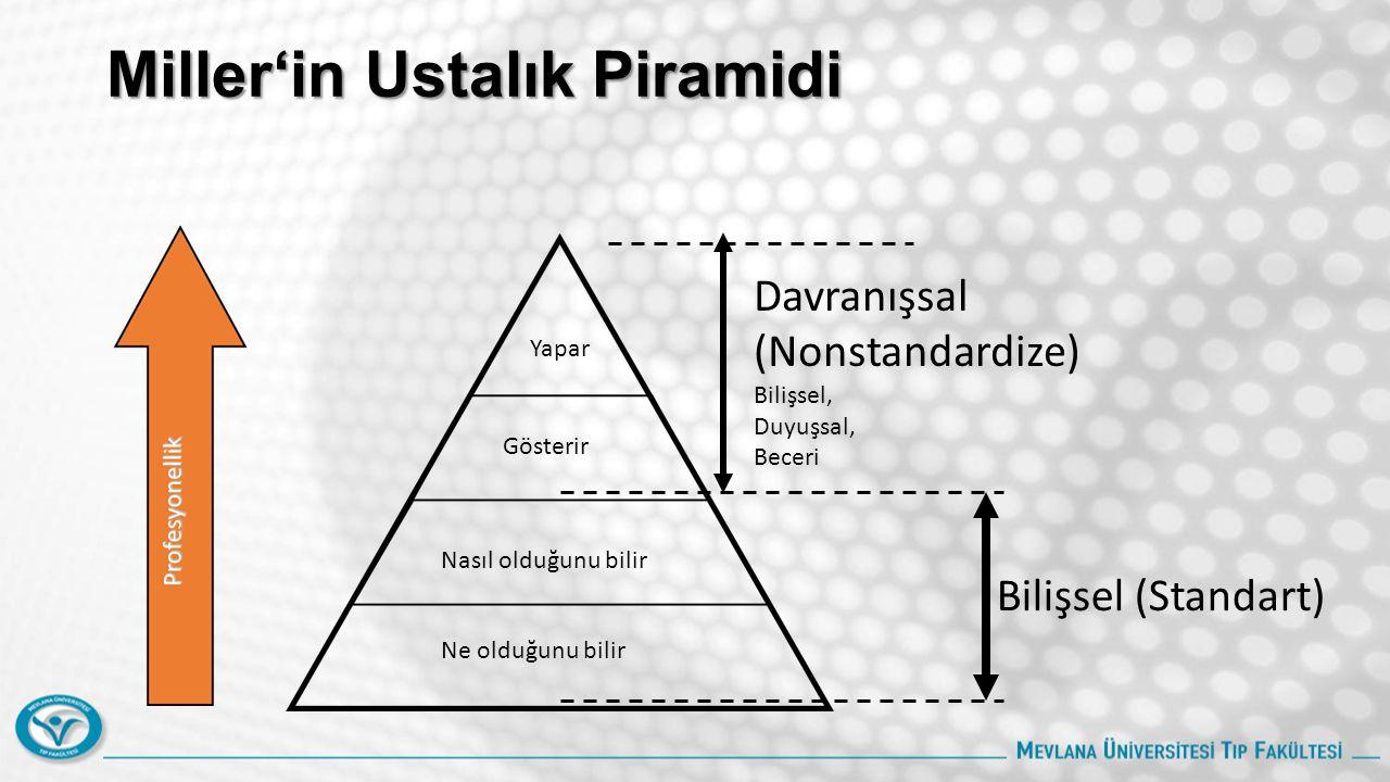 Miller'in Ustalık Piramidi Yapar Gösterir Nasıl olduğunu bilir Ne olduğunu bilir Davranışsal (Nonstandardize) Bilişsel, Duyuşsal, Beceri Bilişsel (Sta