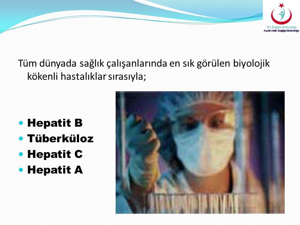 Tüm dünyada sağlık çalışanlarında en sık görülen biyolojik kökenli hastalıklar sırasıyla; Hepatit B Tüberküloz Hepatit C Hepatit A