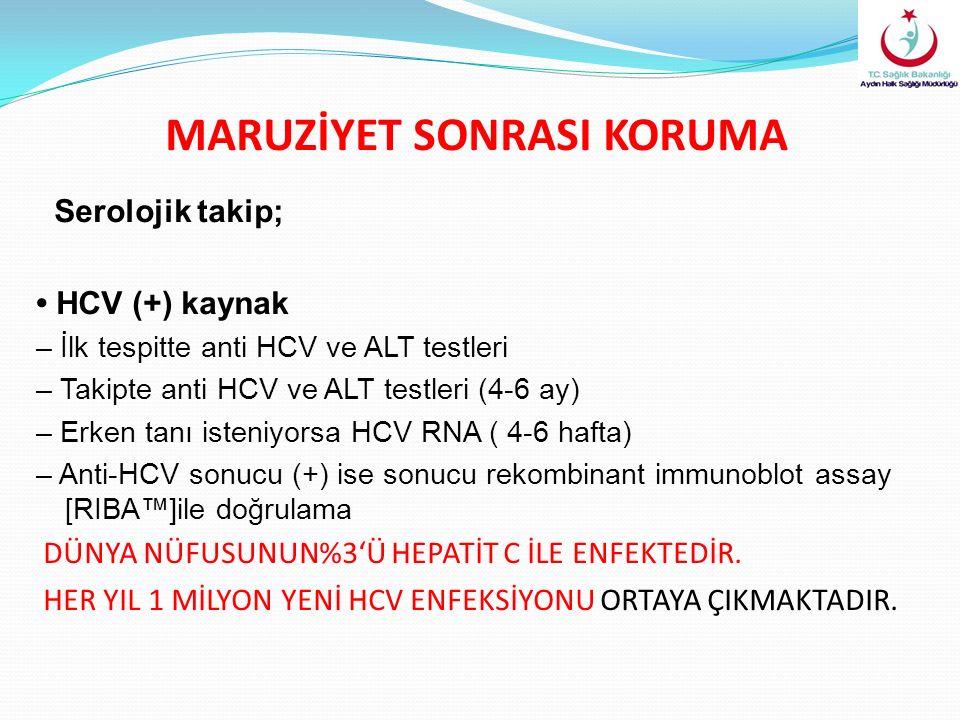 MARUZİYET SONRASI KORUMA Serolojik takip; HCV (+) kaynak – İlk tespitte anti HCV ve ALT testleri – Takipte anti HCV ve ALT testleri (4-6 ay) – Erken tanı isteniyorsa HCV RNA ( 4-6 hafta) – Anti-HCV sonucu (+) ise sonucu rekombinant immunoblot assay [RIBA™]ile doğrulama DÜNYA NÜFUSUNUN%3'Ü HEPATİT C İLE ENFEKTEDİR.