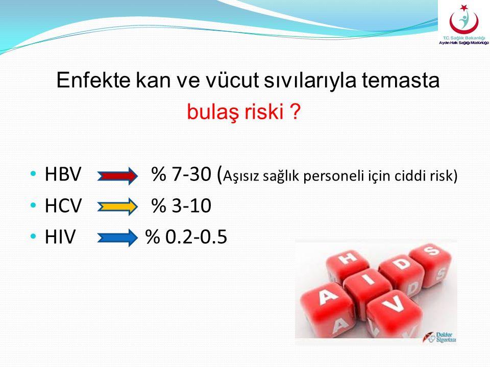 Enfekte kan ve vücut sıvılarıyla temasta bulaş riski ? HBV % 7-30 ( Aşısız sağlık personeli için ciddi risk) HCV % 3-10 HIV % 0.2-0.5