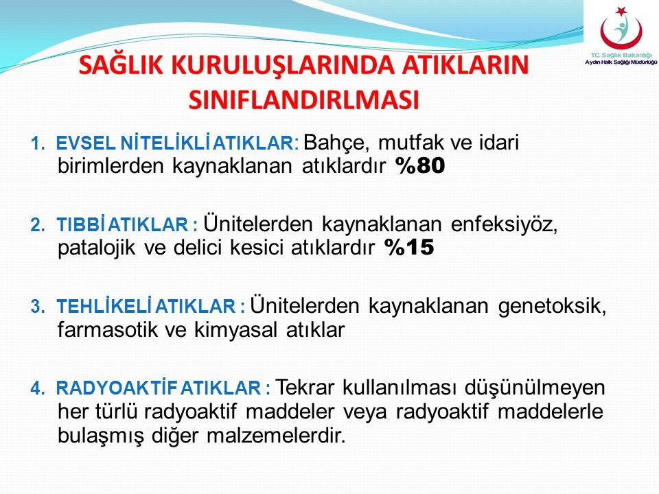 SAĞLIK KURULUŞLARINDA ATIKLARIN SINIFLANDIRLMASI 1.