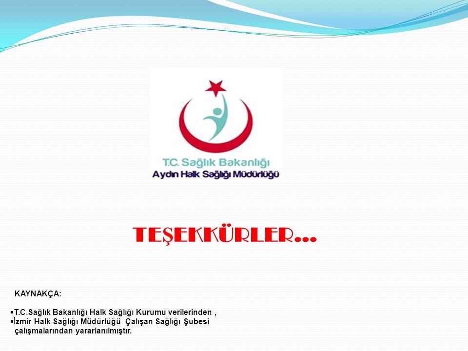 TE Ş EKKÜRLER… KAYNAKÇA:  T.C.Sağlık Bakanlığı Halk Sağlığı Kurumu verilerinden,  İzmir Halk Sağlığı Müdürlüğü Çalışan Sağlığı Şubesi çalışmalarında