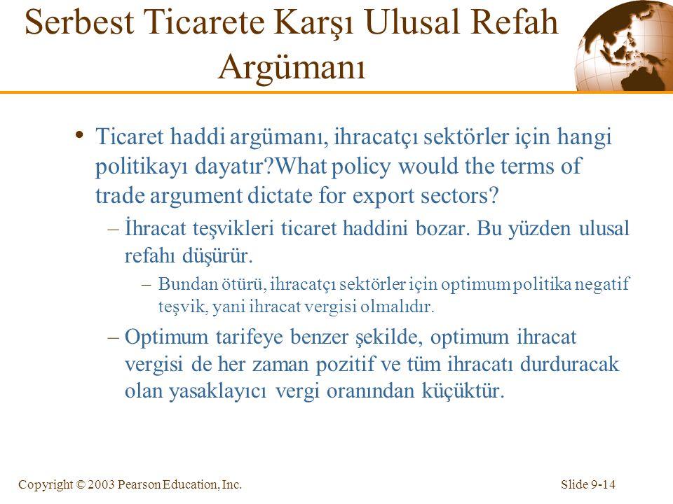 Slide 9-14Copyright © 2003 Pearson Education, Inc. Ticaret haddi argümanı, ihracatçı sektörler için hangi politikayı dayatır?What policy would the ter