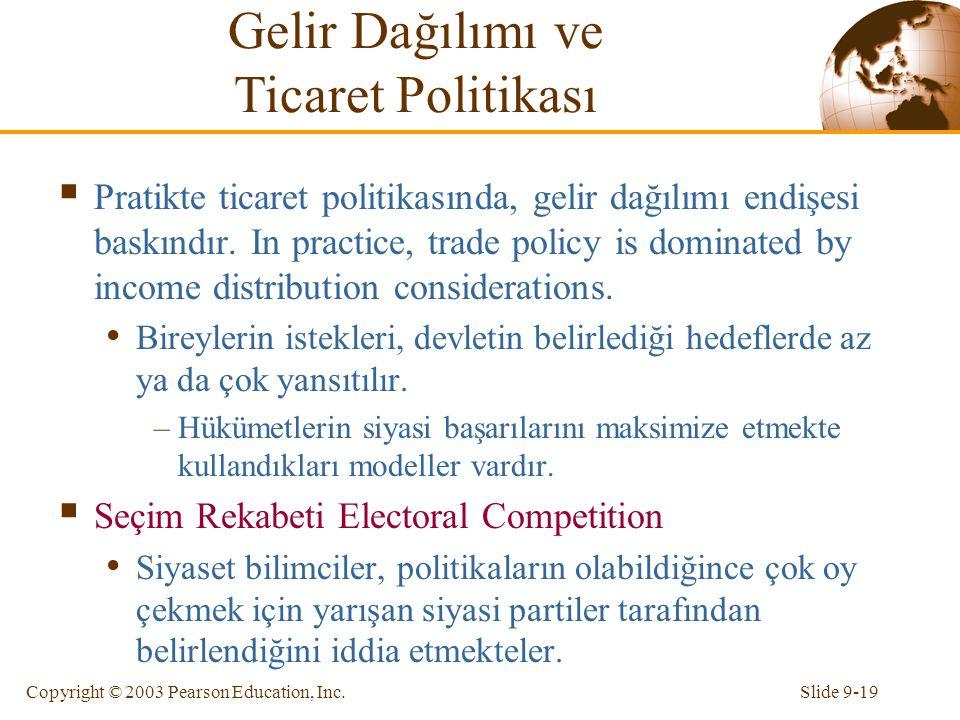 Slide 9-19Copyright © 2003 Pearson Education, Inc.  Pratikte ticaret politikasında, gelir dağılımı endişesi baskındır. In practice, trade policy is d