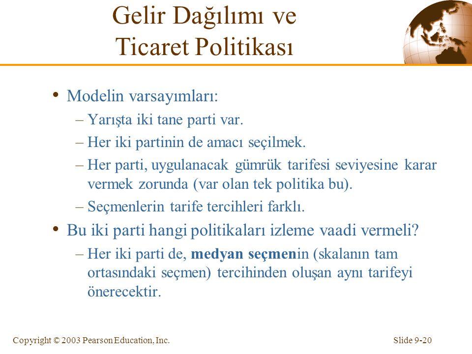 Slide 9-20Copyright © 2003 Pearson Education, Inc. Modelin varsayımları: –Yarışta iki tane parti var. –Her iki partinin de amacı seçilmek. –Her parti,