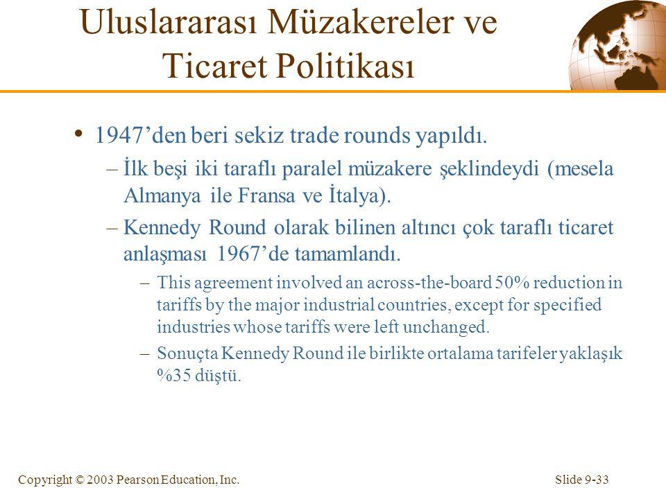 Slide 9-33Copyright © 2003 Pearson Education, Inc. 1947'den beri sekiz trade rounds yapıldı. –İlk beşi iki taraflı paralel müzakere şeklindeydi (mesel