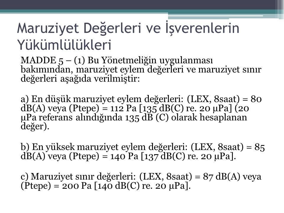 Maruziyet Değerleri ve İşverenlerin Yükümlülükleri MADDE 5 – (1) Bu Yönetmeliğin uygulanması bakımından, maruziyet eylem değerleri ve maruziyet sınır değerleri aşağıda verilmiştir: a) En düşük maruziyet eylem değerleri: (LEX, 8saat) = 80 dB(A) veya (Ptepe) = 112 Pa [135 dB(C) re.