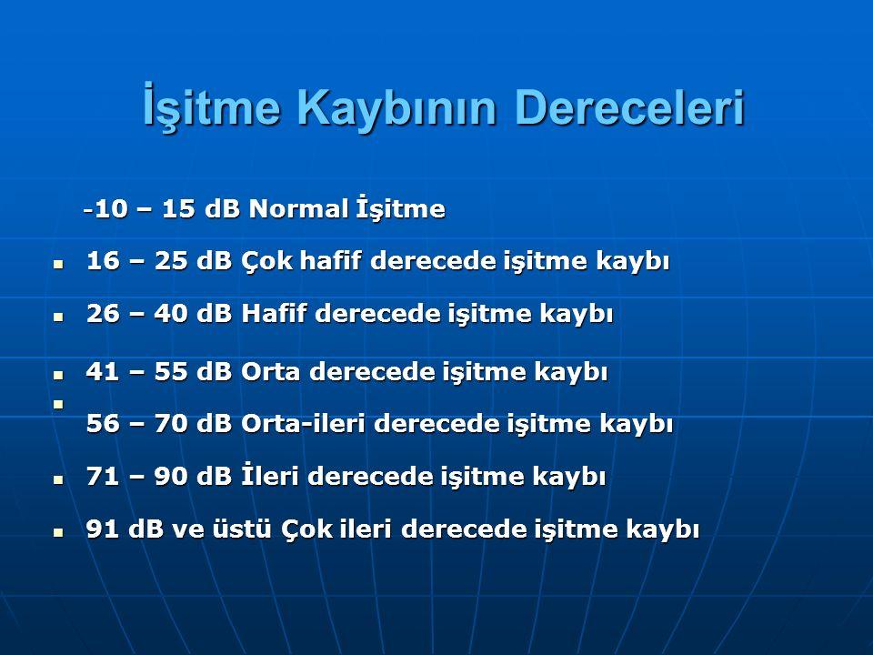 İşitme Kaybının Dereceleri - 10 – 15 dB Normal İşitme - 10 – 15 dB Normal İşitme 16 – 25 dB Çok hafif derecede işitme kaybı 16 – 25 dB Çok hafif derec