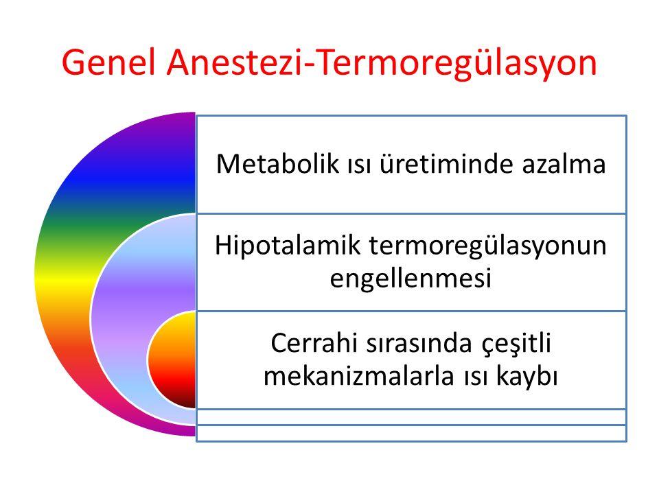 Genel Anestezi-Termoregülasyon Metabolik ısı üretiminde azalma Hipotalamik termoregülasyonun engellenmesi Cerrahi sırasında çeşitli mekanizmalarla ısı kaybı