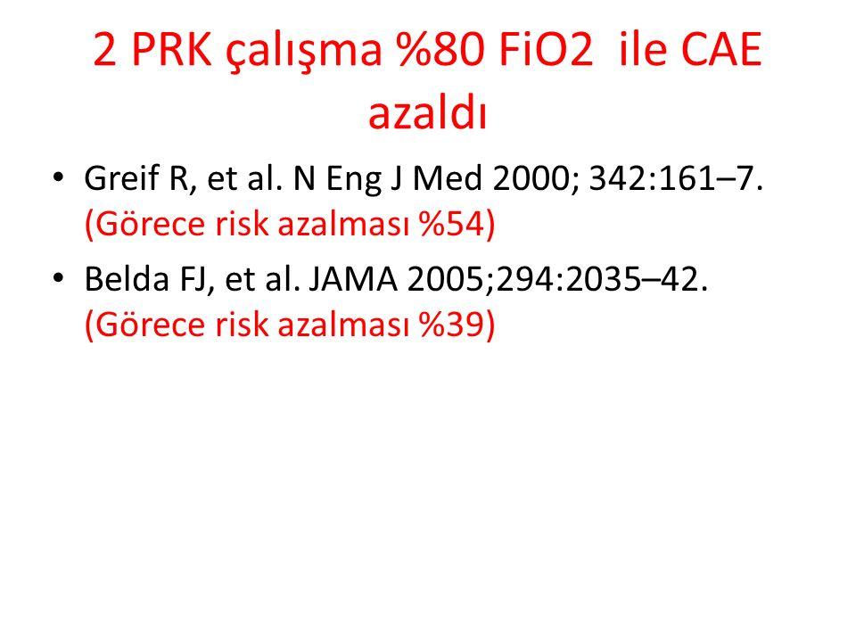 2 PRK çalışma %80 FiO2 ile CAE azaldı Greif R, et al.