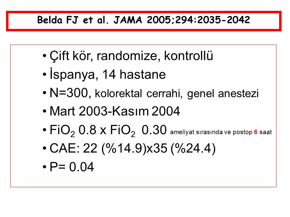 Belda FJ et al.