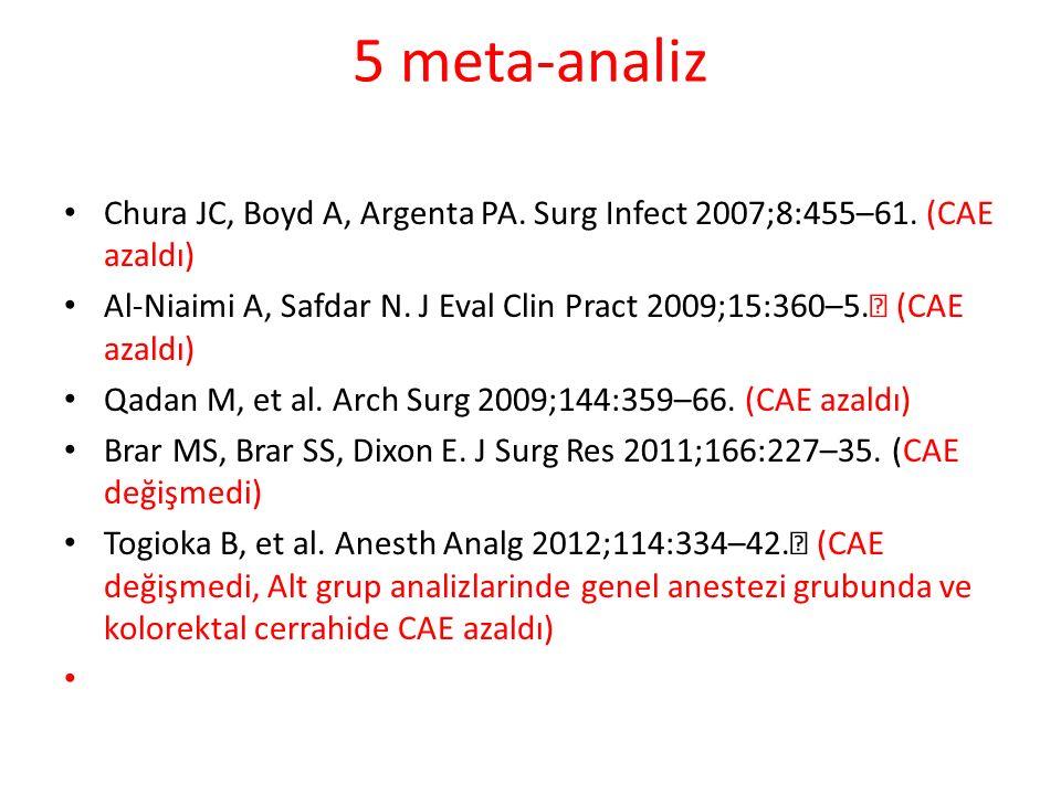 5 meta-analiz Chura JC, Boyd A, Argenta PA.Surg Infect 2007;8:455–61.