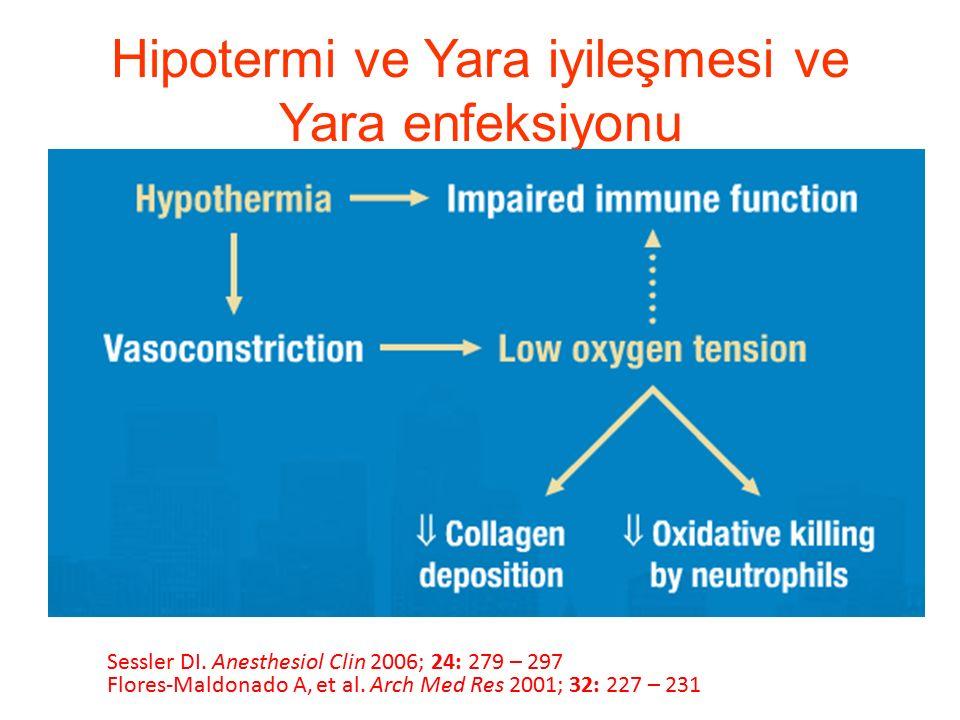 Hipotermi komplikasyonları Titreme ile O 2 talebi 4-5 kat artar Kardiyopulmoner yanıt yetersiz olursa asidozis gelişir Görece organ iskemisi oluşur MI riski artar Bası yarası riski artar İnfeksiyöz komplikasyonlarda artış olur CERRAHİ ALAN ENFEKSİYONU