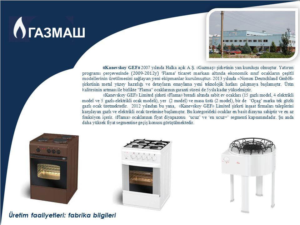 Üretim faaliyetleri: fabrika bilgileri « Kanevskoy GEF » 2007 yılında Halka açık A.Ş. « Gazmaş » şirketinin yan kuruluşu olmuştur. Yatırım programı çe