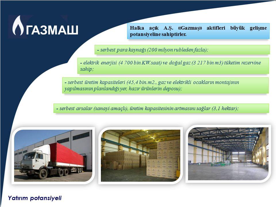 Yatırım potansiyeli - serbest para kaynağı (200 milyon rubleden fazla); - serbest üretim kapasiteleri (45,4 bin.m2., gaz ve elektrikli ocakların monta
