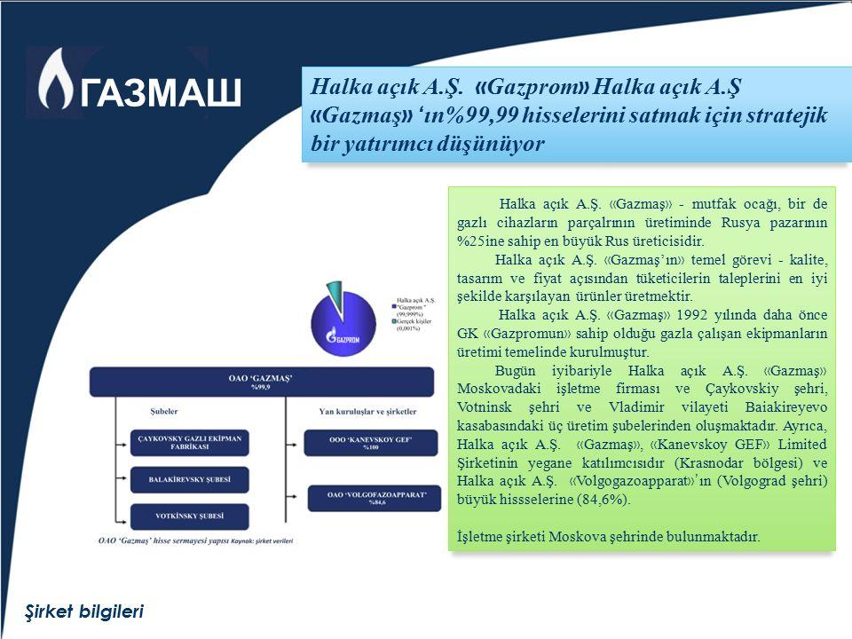 Şirket bilgileri Halka açık A.Ş. « Gazprom » Halka açık A.Ş « Gazmaş » ' ın%99,99 hisselerini satmak için stratejik bir yatırımcı düşünüyor Halka açık